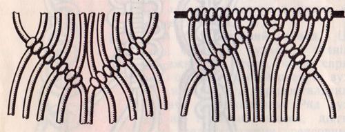 Ребристый или репсовый узел. Горизонтальная и диагональная брида.
