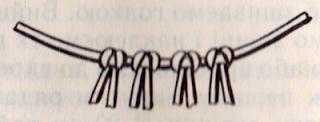 Как сплести гнома на стену в макраме? Схема плетения гнома.