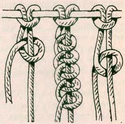 Комплект аксессуаров: Плетение пояса в макраме